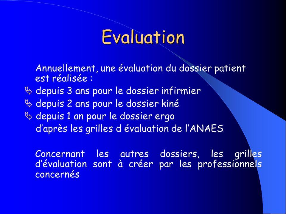 Evaluation Annuellement, une évaluation du dossier patient est réalisée : depuis 3 ans pour le dossier infirmier depuis 2 ans pour le dossier kiné dep