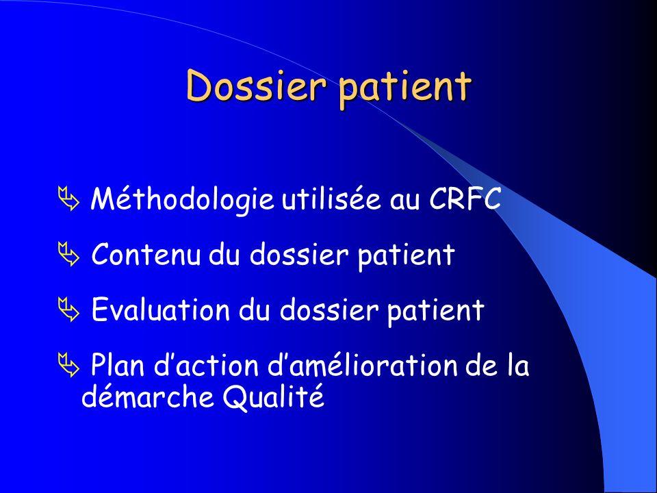Dossier patient Méthodologie utilisée au CRFC Contenu du dossier patient Evaluation du dossier patient Plan daction damélioration de la démarche Quali