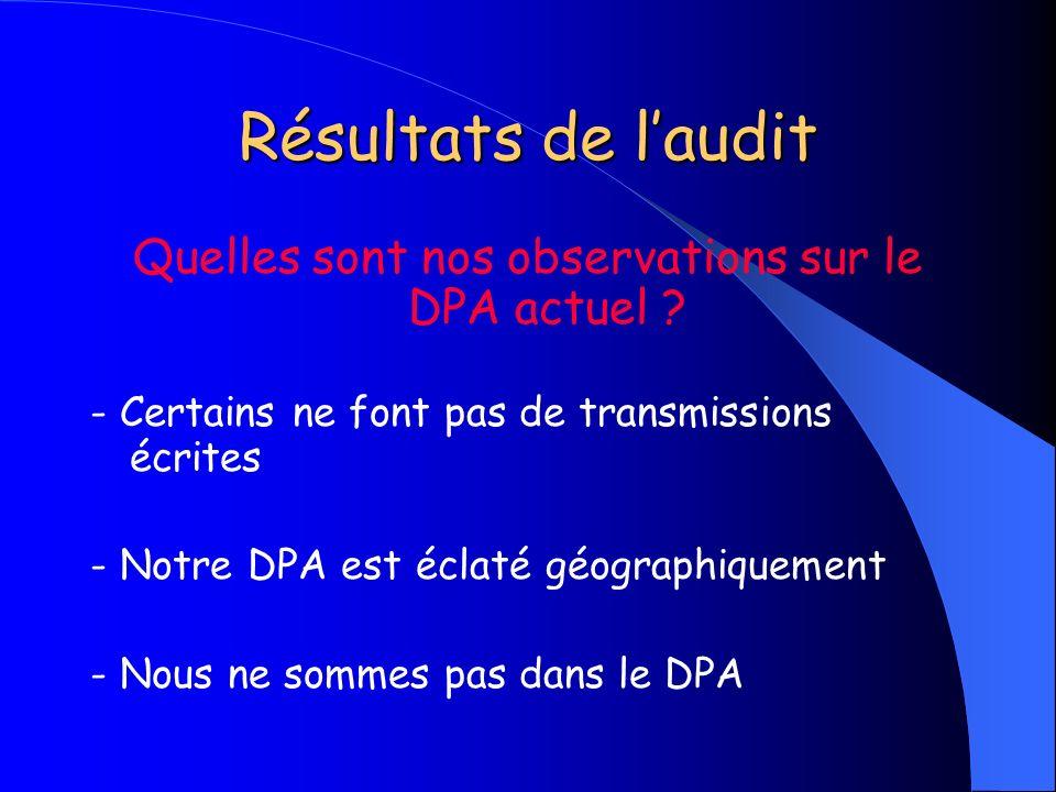 Résultats de laudit Quelles sont nos observations sur le DPA actuel ? - Certains ne font pas de transmissions écrites - Notre DPA est éclaté géographi