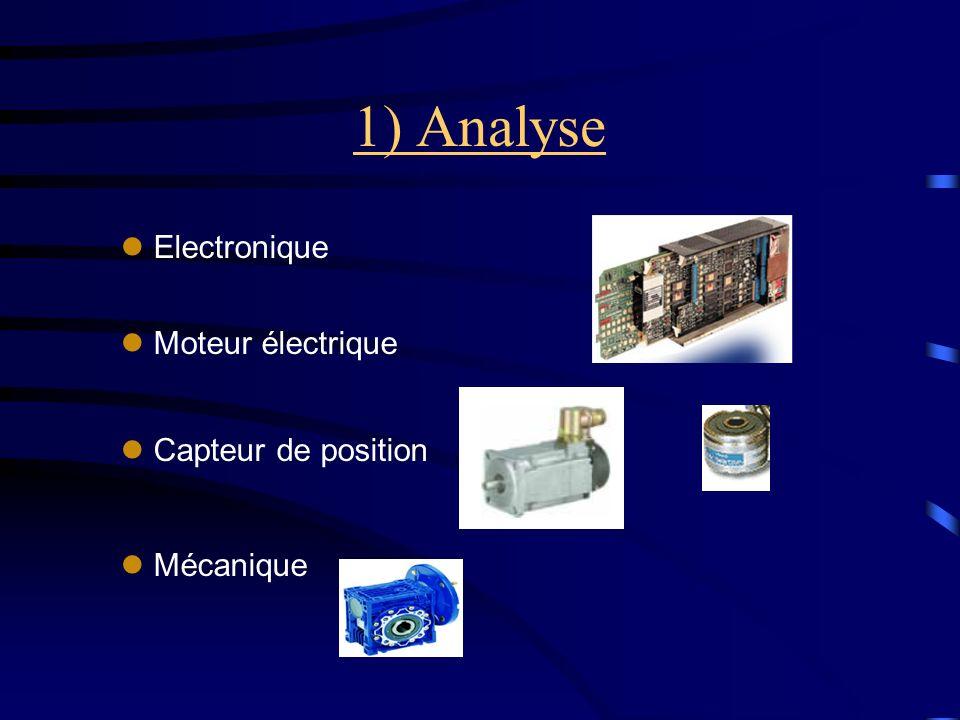 1) Analyse l Electronique l Moteur électrique l Capteur de position l Mécanique