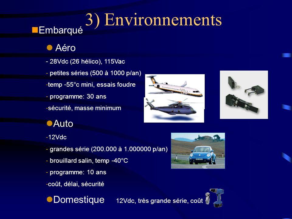 3) Environnements nEmbarqué l Aéro - 28Vdc (26 hélico), 115Vac - petites séries (500 à 1000 p/an) -temp -55°c mini, essais foudre - programme: 30 ans