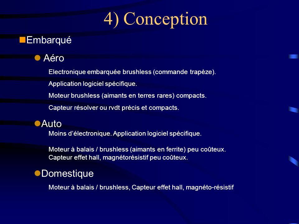 4) Conception nEmbarqué l Aéro Electronique embarquée brushless (commande trapèze). Application logiciel spécifique. Moteur brushless (aimants en terr