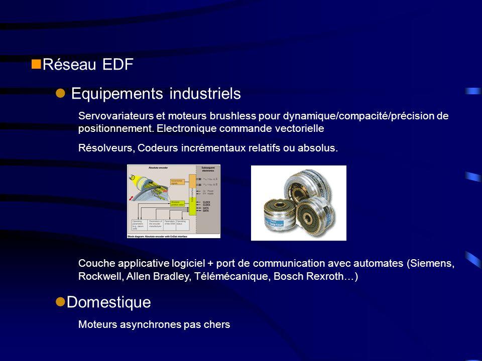 nRéseau EDF l Equipements industriels Servovariateurs et moteurs brushless pour dynamique/compacité/précision de positionnement. Electronique commande