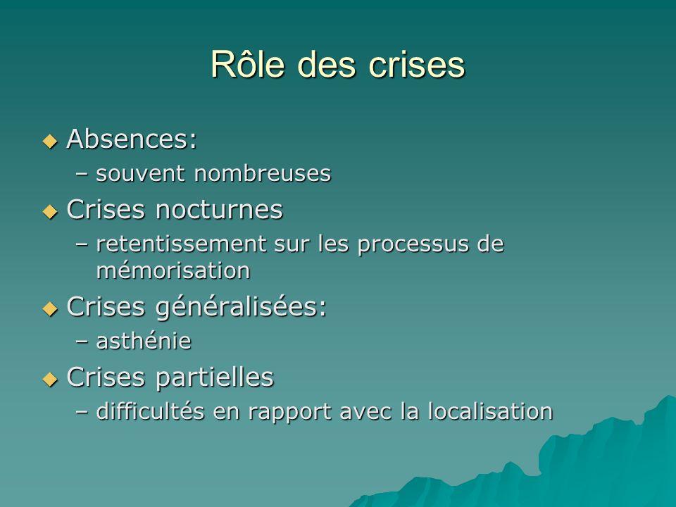 Rôle des crises Absences: Absences: –souvent nombreuses Crises nocturnes Crises nocturnes –retentissement sur les processus de mémorisation Crises gén