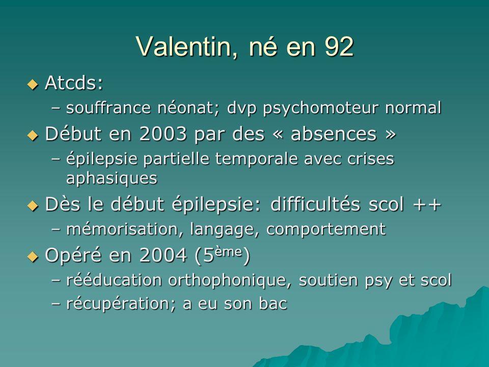 Valentin, né en 92 Atcds: Atcds: –souffrance néonat; dvp psychomoteur normal Début en 2003 par des « absences » Début en 2003 par des « absences » –ép