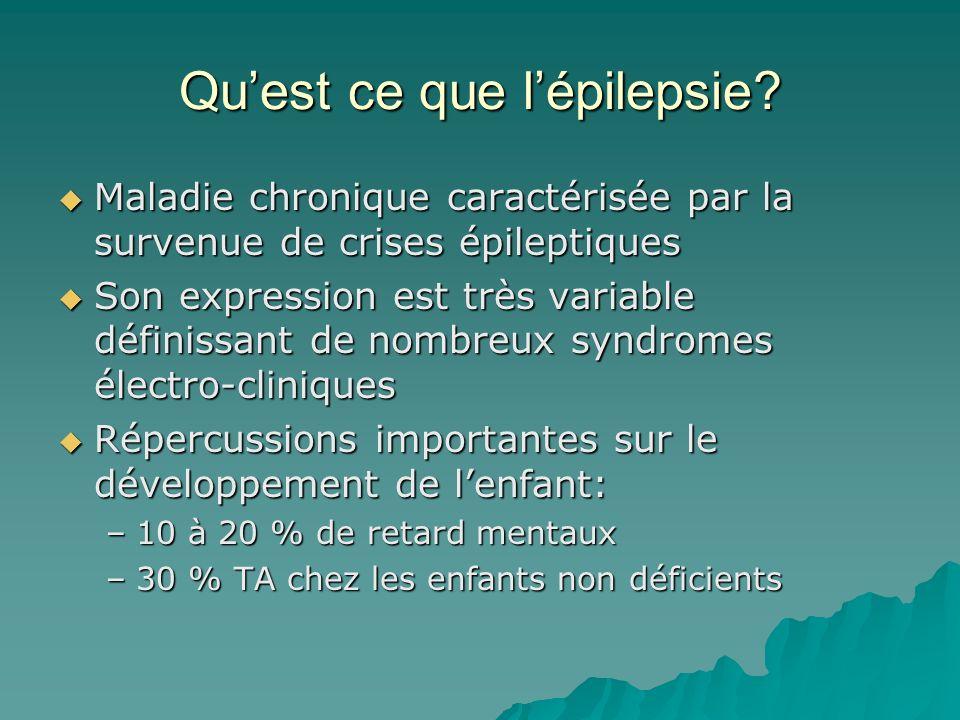 Quelques chiffres Maladie neurologique fréquente: Maladie neurologique fréquente: –incidence de 4 à 8 %o –500 000 patients touchés /100 000 enfants –1 épilepsie sur 2 commence dans lenfance