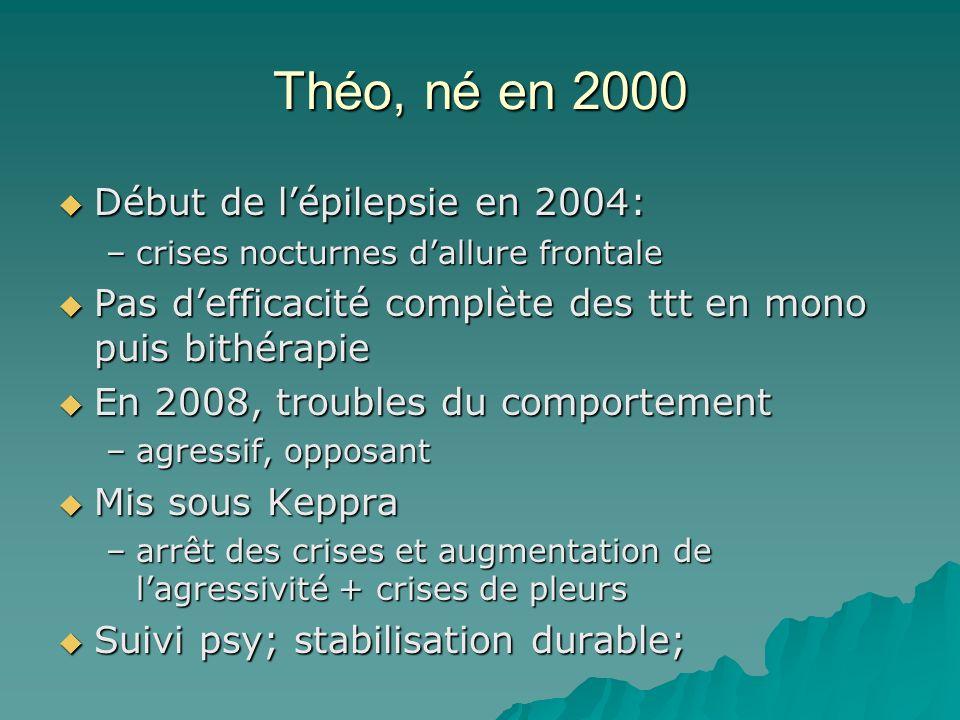 Théo, né en 2000 Début de lépilepsie en 2004: Début de lépilepsie en 2004: –crises nocturnes dallure frontale Pas defficacité complète des ttt en mono