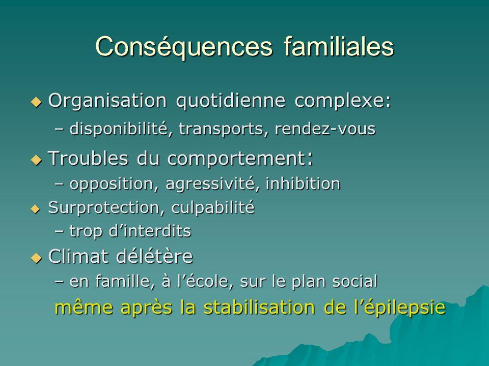 Conséquences familiales Organisation quotidienne complexe: Organisation quotidienne complexe: –disponibilité, transports, rendez-vous Troubles du comp