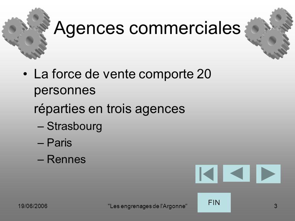 19/06/2006 Les engrenages de l Argonne 3 Agences commerciales La force de vente comporte 20 personnes réparties en trois agences –Strasbourg –Paris –Rennes FIN