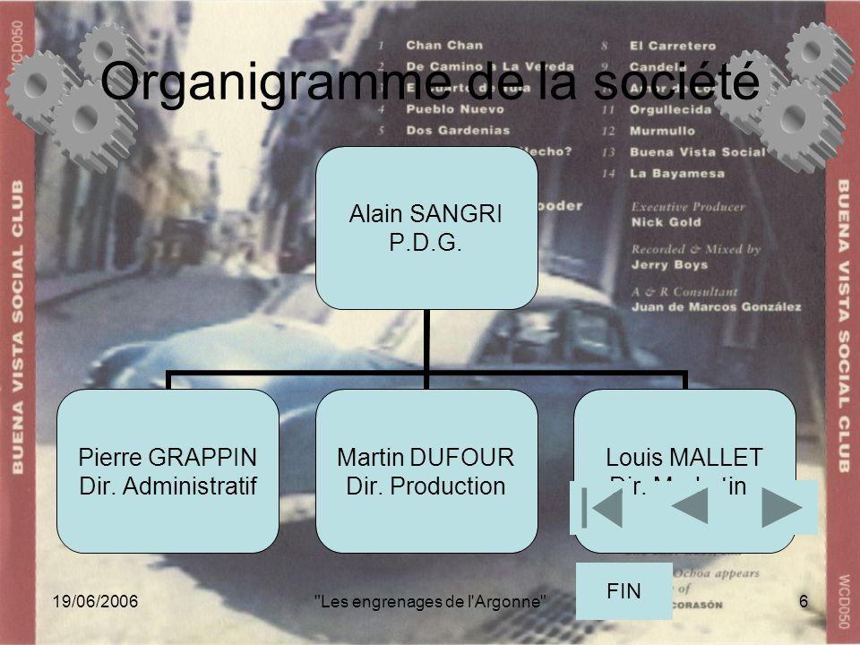 19/06/2006 Les engrenages de l Argonne 6 Organigramme de la société Alain SANGRI P.D.G.
