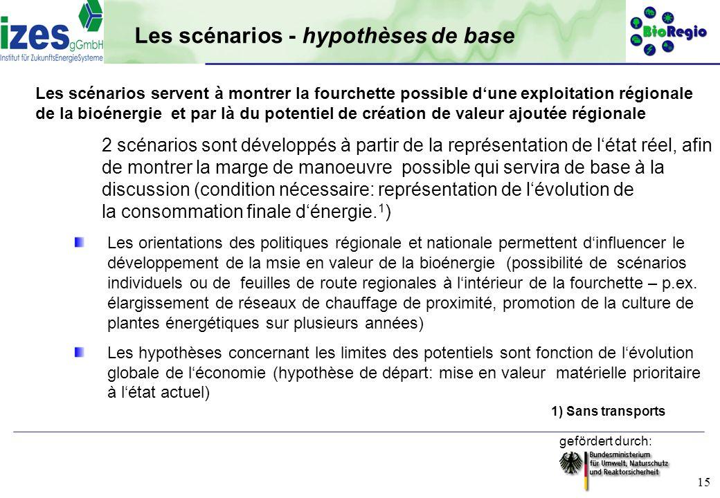 gefördert durch: 15 Les scénarios - hypothèses de base Les scénarios servent à montrer la fourchette possible dune exploitation régionale de la bioéne