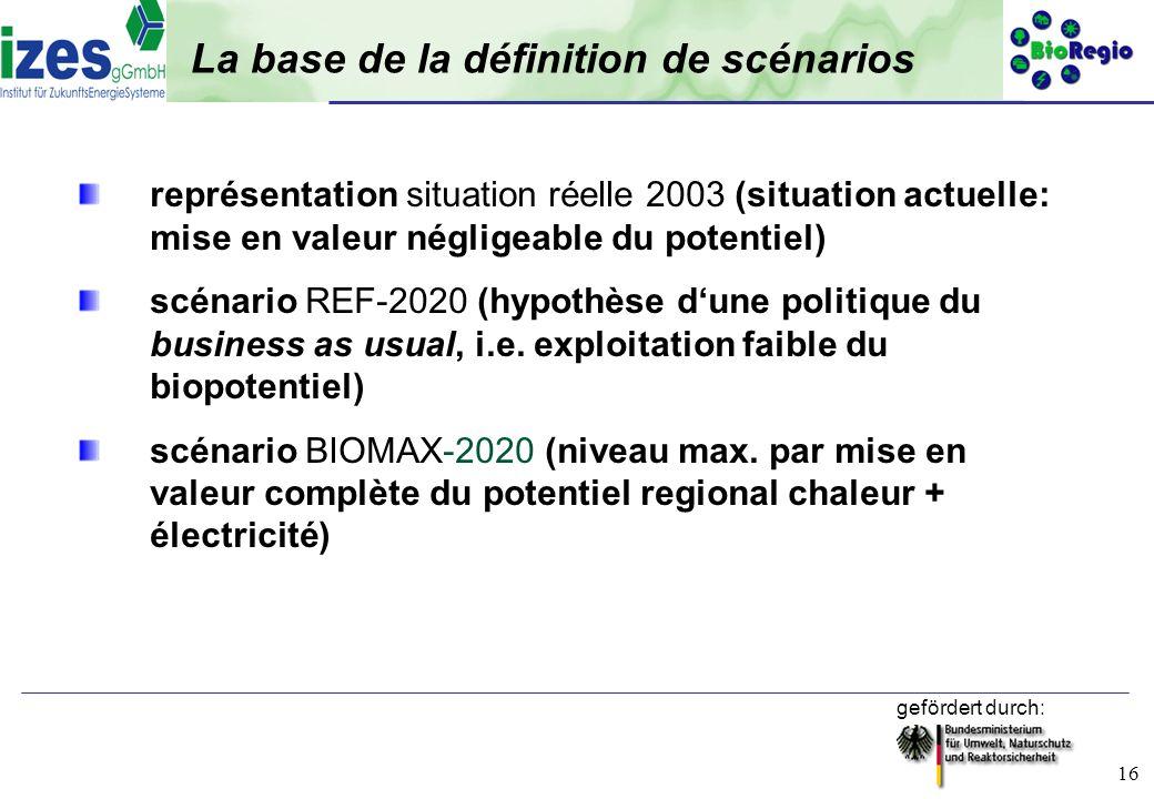 gefördert durch: 16 La base de la définition de scénarios représentation situation réelle 2003 (situation actuelle: mise en valeur négligeable du pote