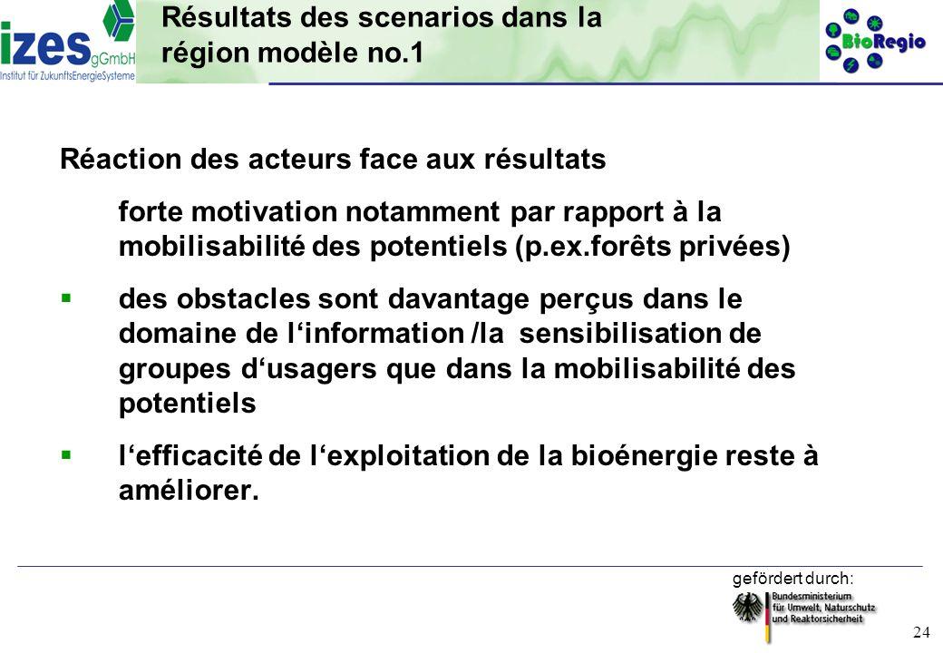 gefördert durch: 24 Résultats des scenarios dans la région modèle no.1 Réaction des acteurs face aux résultats forte motivation notamment par rapport