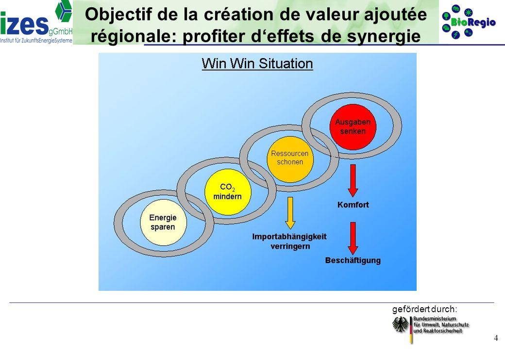 gefördert durch: 4 Objectif de la création de valeur ajoutée régionale: profiter deffets de synergie