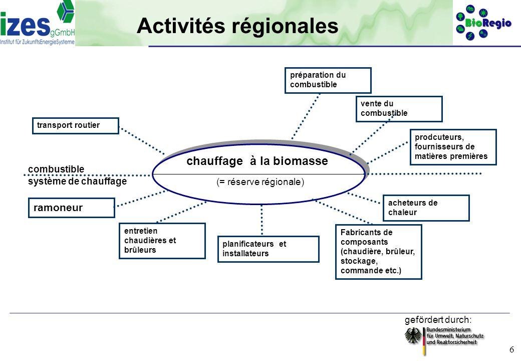 gefördert durch: 6 Activités régionales entretien chaudières et brûleurs ramoneur planificateurs et installateurs chauffage à la biomasse (= réserve r