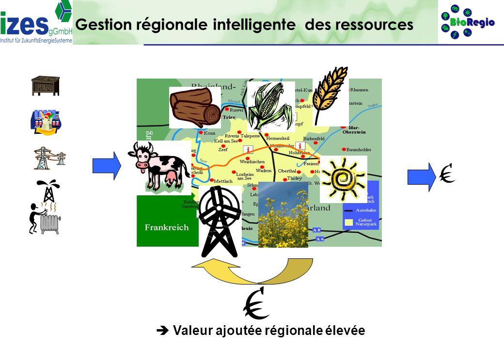 gefördert durch: 8 Gestion régionale intelligente des ressources Valeur ajoutée régionale élevée