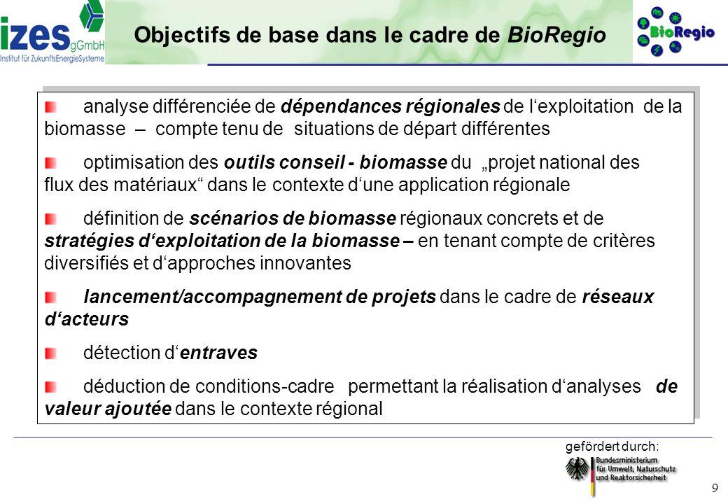 gefördert durch: 9 Objectifs de base dans le cadre de BioRegio analyse différenciée de dépendances régionales de lexploitation de la biomasse – compte