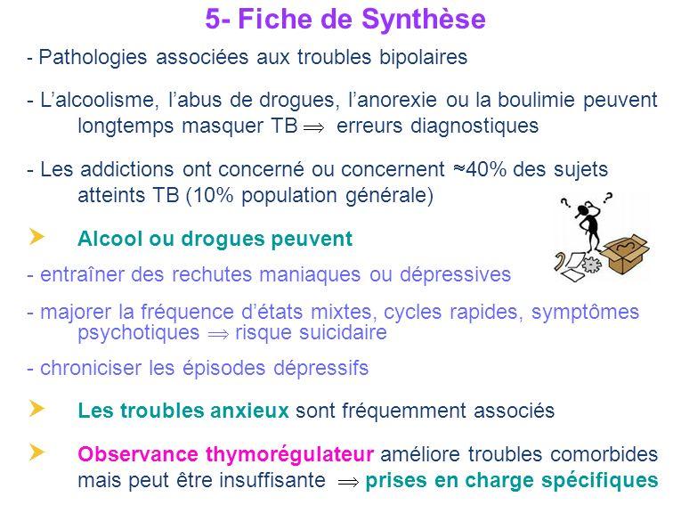 5- Fiche de Synthèse - Pathologies associées aux troubles bipolaires - Lalcoolisme, labus de drogues, lanorexie ou la boulimie peuvent longtemps masqu