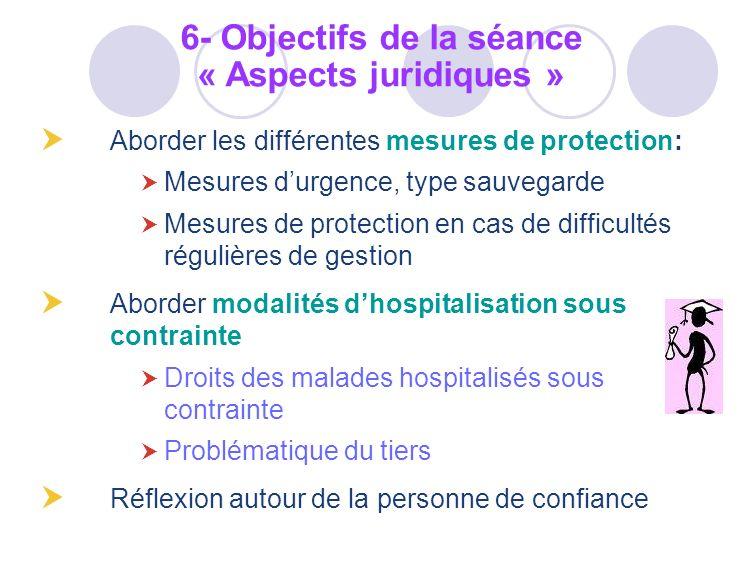 Aborder les différentes mesures de protection: Mesures durgence, type sauvegarde Mesures de protection en cas de difficultés régulières de gestion Abo