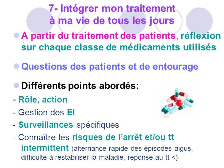 A partir du traitement des patients, réflexion sur chaque classe de médicaments utilisés Questions des patients et de entourage Différents points abor