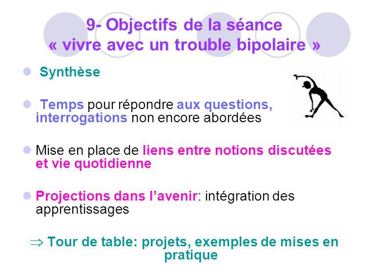 9- Objectifs de la séance « vivre avec un trouble bipolaire » Synthèse Temps pour répondre aux questions, interrogations non encore abordées Mise en p