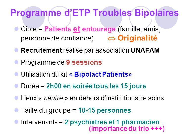 Programme dETP Troubles Bipolaires Cible = Patients et entourage (famille, amis, personne de confiance) Originalité Recrutement réalisé par associatio
