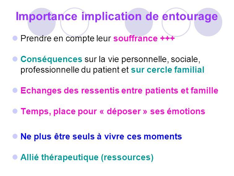 Importance implication de entourage Prendre en compte leur souffrance +++ Conséquences sur la vie personnelle, sociale, professionnelle du patient et