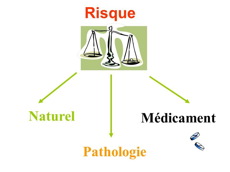 Risque Naturel Médicament Pathologie