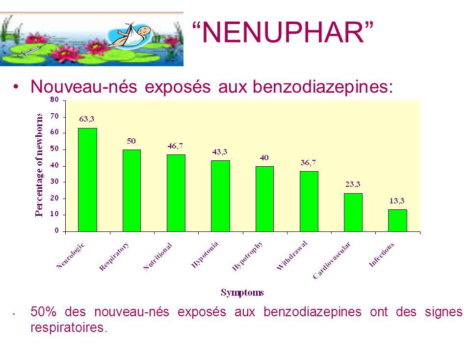 NENUPHAR Nouveau-nés exposés aux benzodiazepines: 50% des nouveau-nés exposés aux benzodiazepines ont des signes respiratoires.