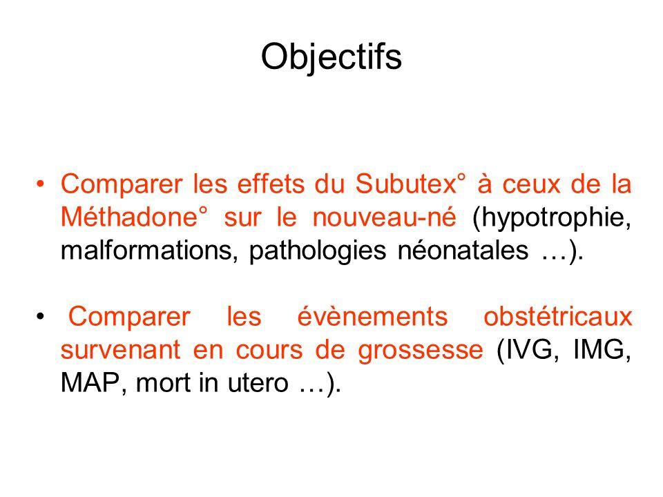 Objectifs Comparer les effets du Subutex° à ceux de la Méthadone° sur le nouveau-né (hypotrophie, malformations, pathologies néonatales …). Comparer l