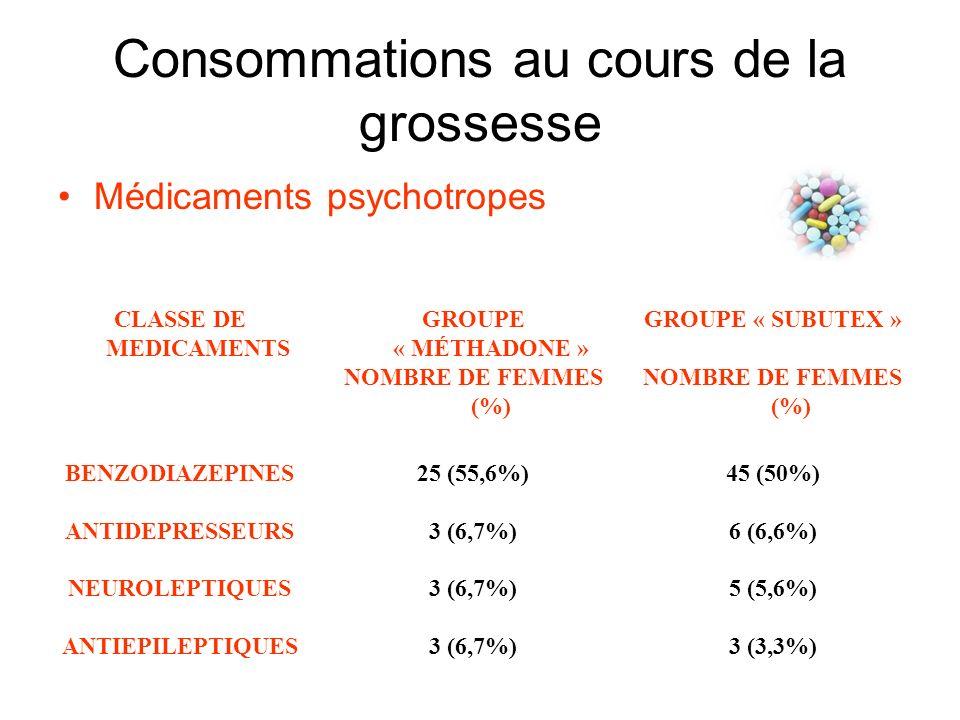 Consommations au cours de la grossesse Médicaments psychotropes CLASSE DE MEDICAMENTS GROUPE « MÉTHADONE » NOMBRE DE FEMMES (%) GROUPE « SUBUTEX » NOM