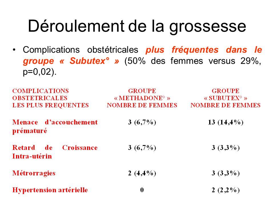 Déroulement de la grossesse Complications obstétricales plus fréquentes dans le groupe « Subutex° » (50% des femmes versus 29%, p=0,02).
