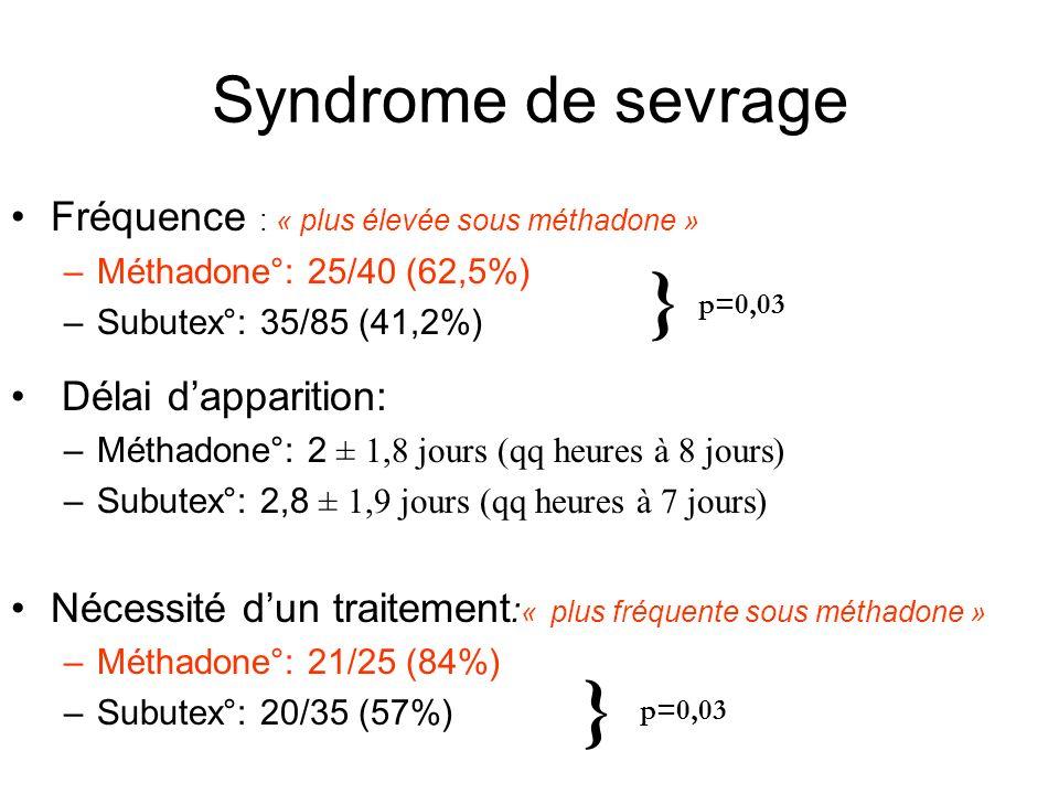 Syndrome de sevrage Fréquence : « plus élevée sous méthadone » –Méthadone°: 25/40 (62,5%) –Subutex°: 35/85 (41,2%) Délai dapparition: –Méthadone°: 2 ±