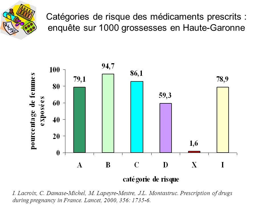 Catégories de risque des médicaments prescrits : enquête sur 1000 grossesses en Haute-Garonne I. Lacroix, C. Damase-Michel, M. Lapeyre-Mestre, J.L. Mo