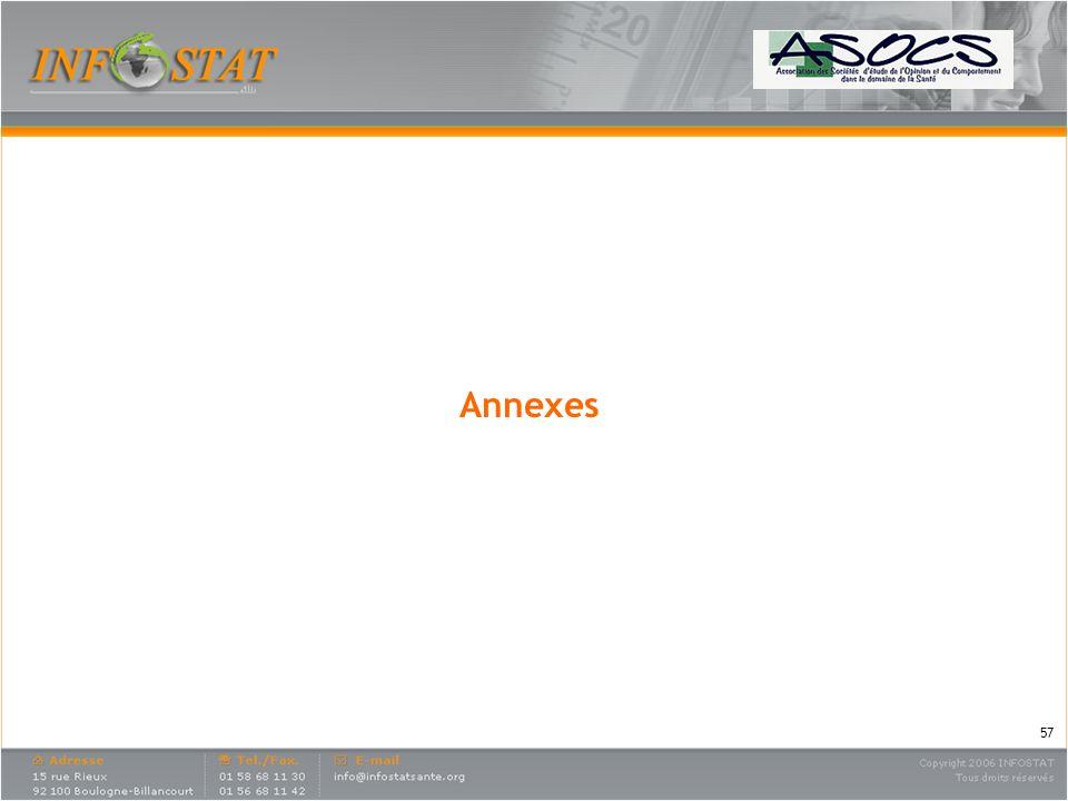 Annexes 57