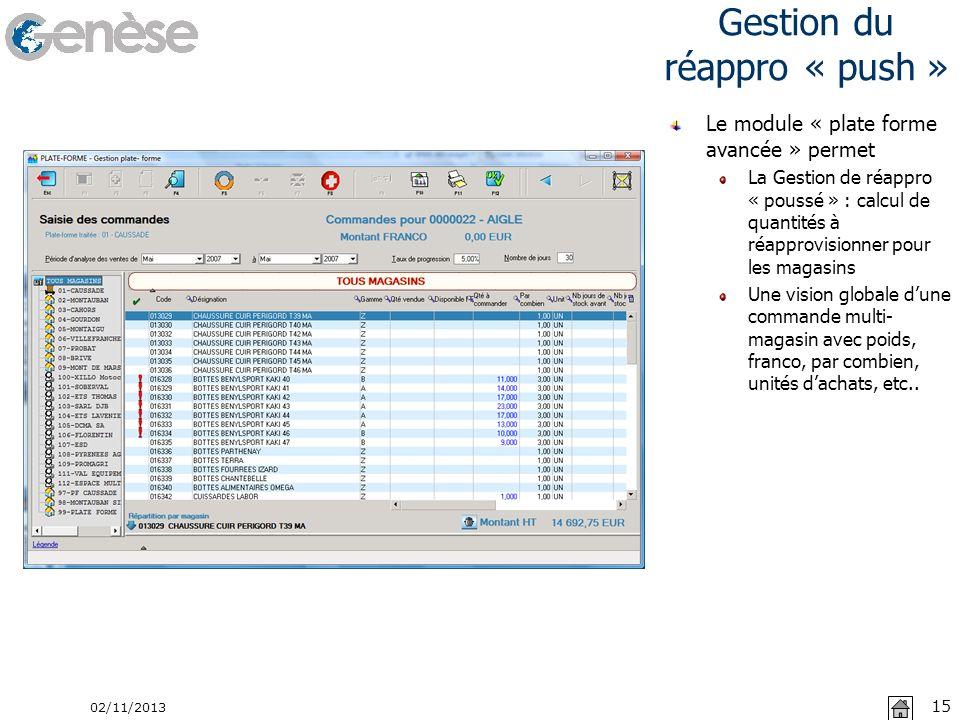 Gestion du réappro « push » 02/11/2013 15 Le module « plate forme avancée » permet La Gestion de réappro « poussé » : calcul de quantités à réapprovis