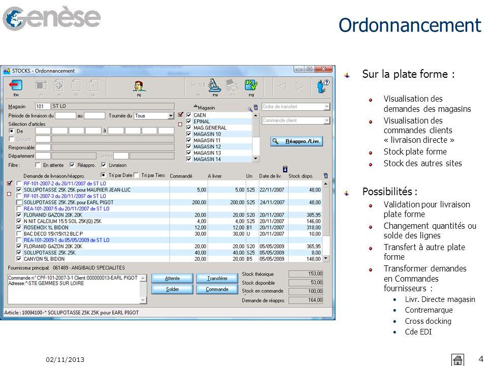 Ordonnancement 02/11/2013 4 Sur la plate forme : Visualisation des demandes des magasins Visualisation des commandes clients « livraison directe » Sto