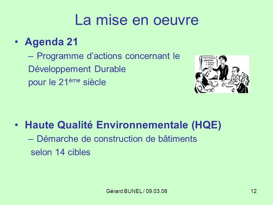 Gérard BUNEL / 09.03.0612 La mise en oeuvre Agenda 21 –Programme dactions concernant le Développement Durable pour le 21 ème siècle Haute Qualité Envi