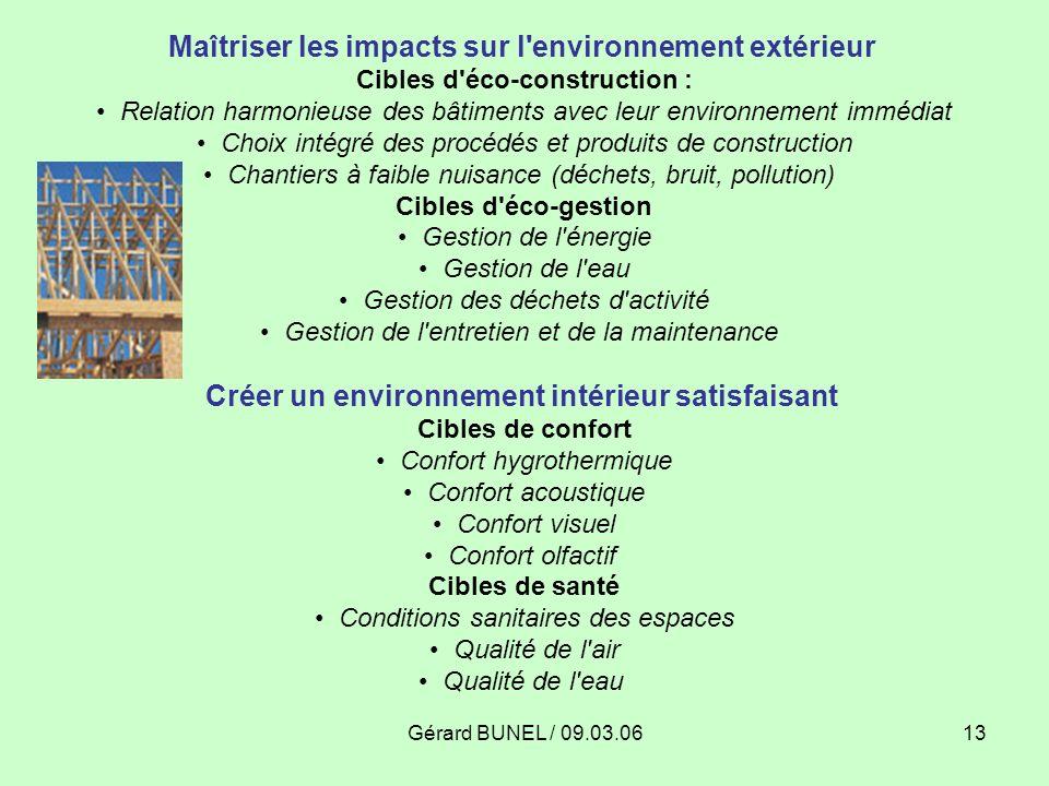Gérard BUNEL / 09.03.0613 Maîtriser les impacts sur l'environnement extérieur Cibles d'éco-construction : Relation harmonieuse des bâtiments avec leur
