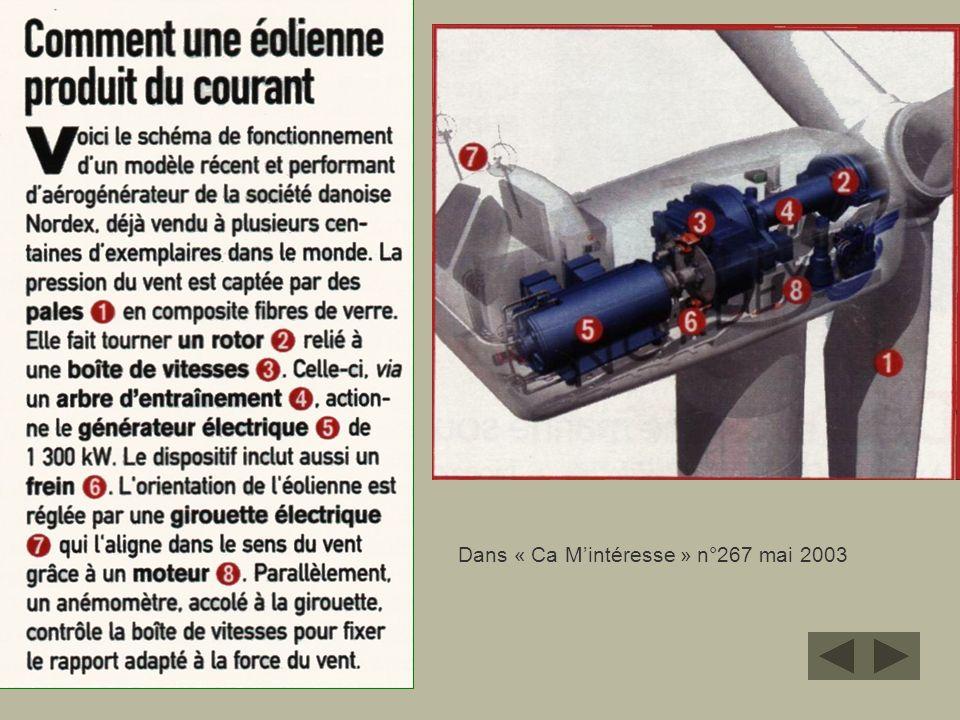 Dans « Ca Mintéresse » n°267 mai 2003