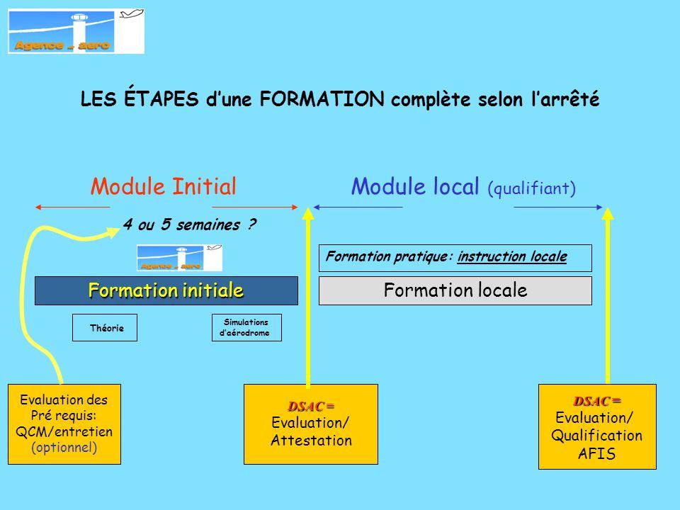 DUREE ET CONTENU DE LA FORMATION « initiale » proposée par Agence-aero 150 HEURES (5 semaines de 30 heures, «pré» évaluation comprise ) 2) Conforme :