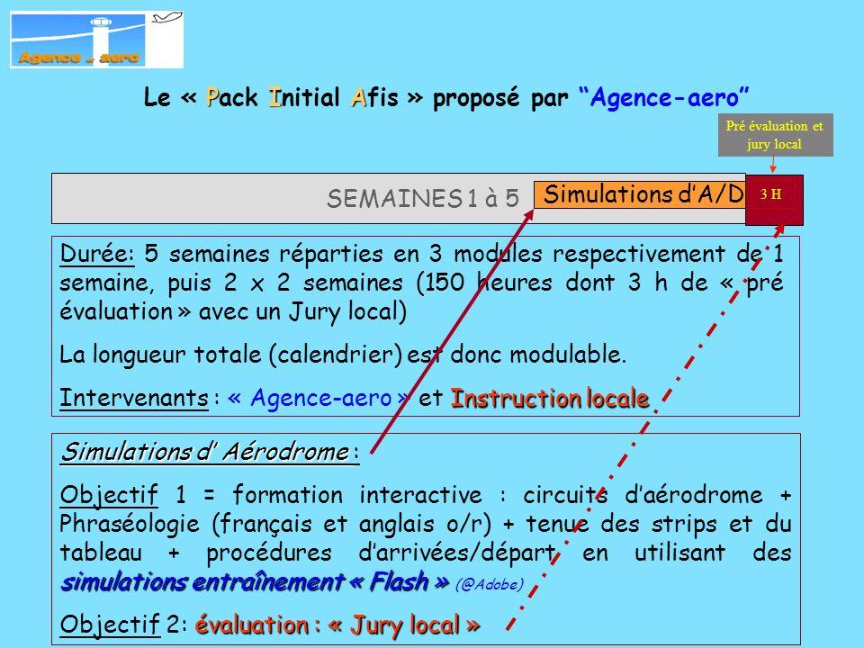 PIA Le « Pack Initial AFIS » proposé par AGENCE-AERO - Intervenant : « Agence-aero » consécutives mais pas complètement accolées - 5 Semaines consécut