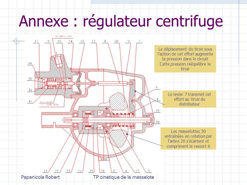 Papanicola RobertTP cinetique de la masselote Annexe : régulateur centrifuge Les masselottes 30 entraînées en rotation par larbre 20 sécartent et comp