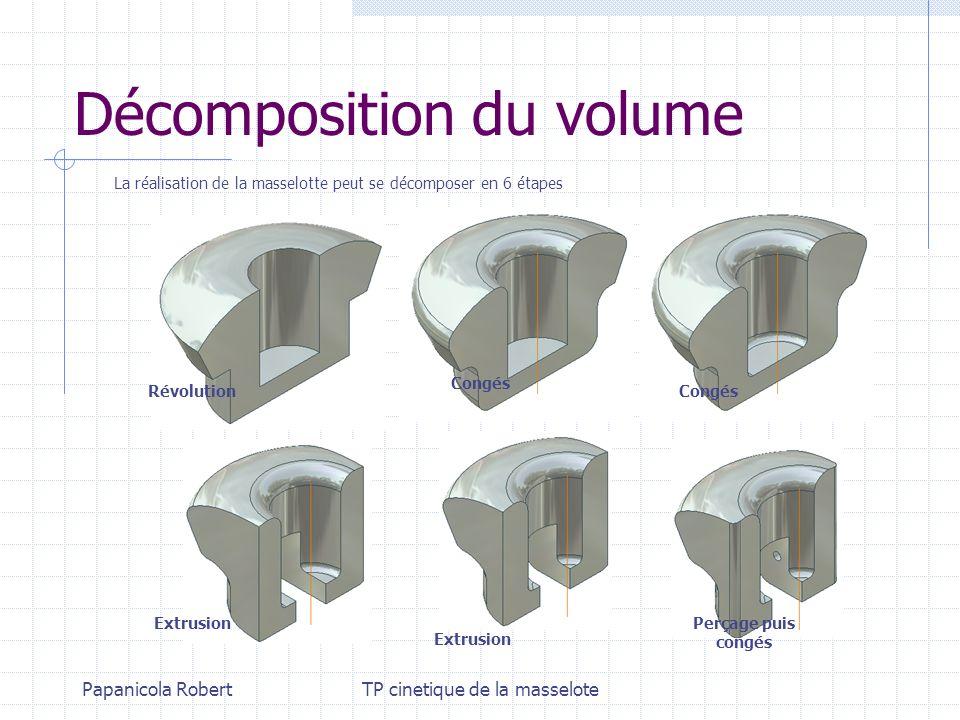 Papanicola RobertTP cinetique de la masselote Décomposition du volume La réalisation de la masselotte peut se décomposer en 6 étapes Révolution Congés