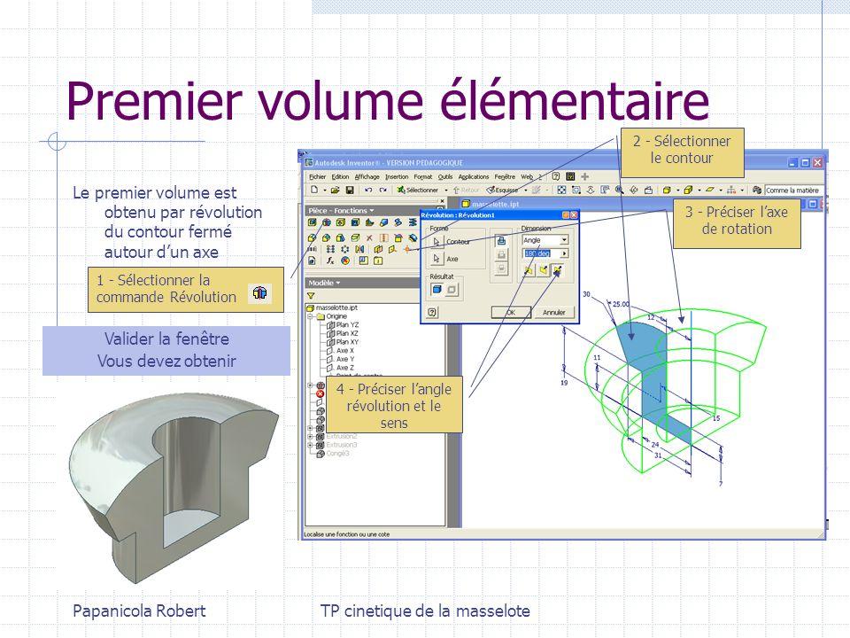 Papanicola RobertTP cinetique de la masselote Premier volume élémentaire Le premier volume est obtenu par révolution du contour fermé autour dun axe 1
