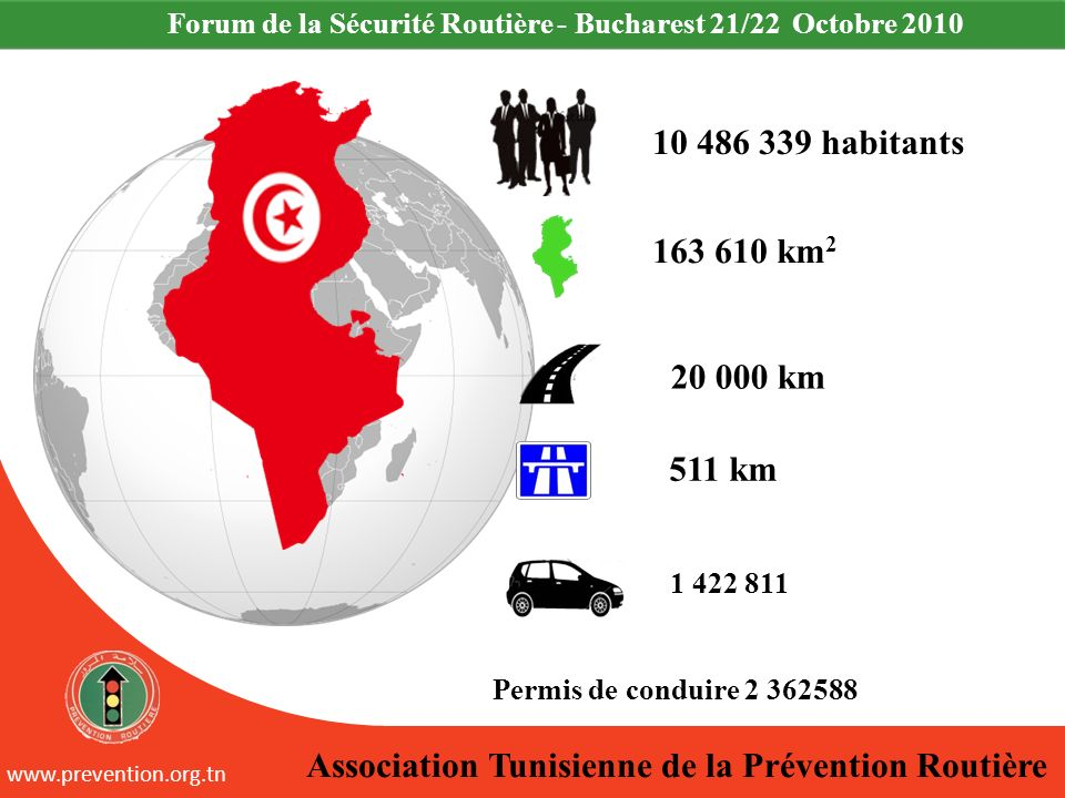 Association Tunisienne de la Prévention Routière www.prevention.org.tn Forum de la Sécurité Routière - Bucharest 21/22 Octobre 2010 1 422 811 Permis d