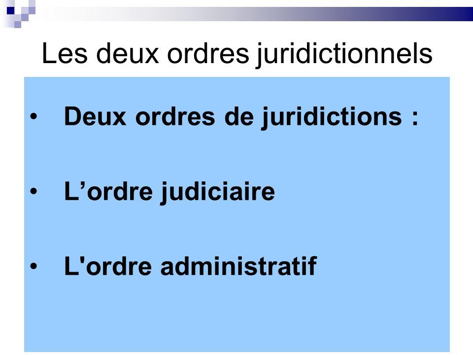 Les deux ordres juridictionnels Deux ordres de juridictions : Lordre judiciaire L'ordre administratif