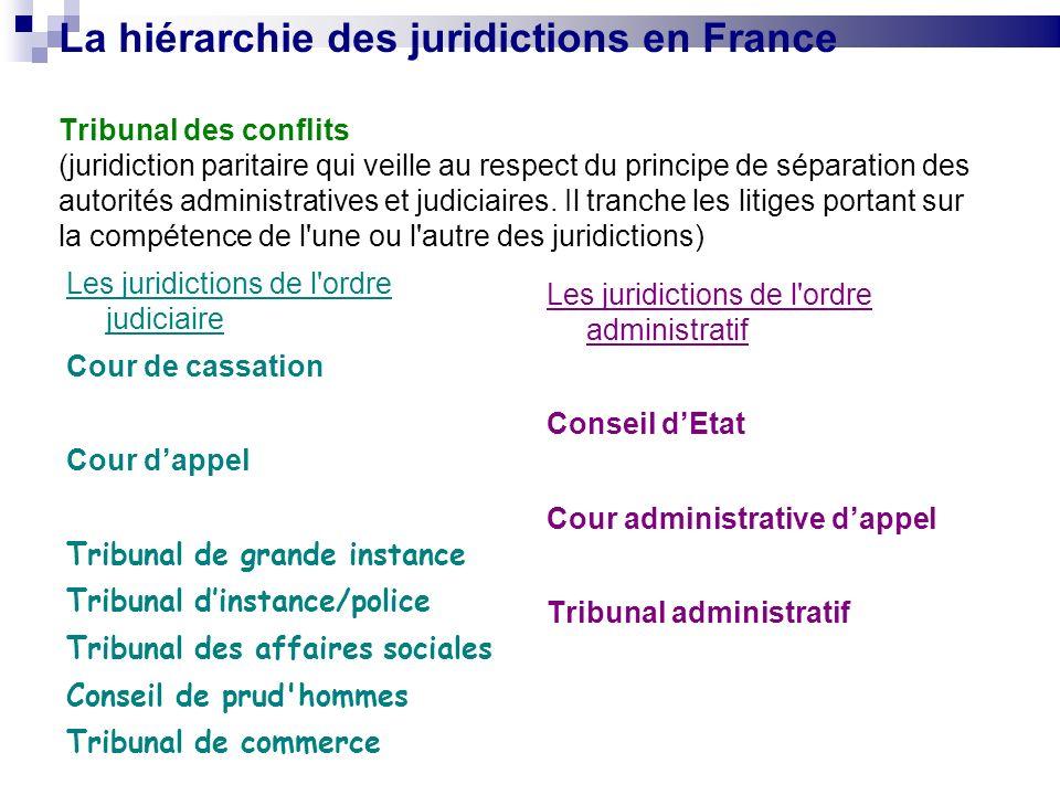 La hiérarchie des juridictions en France Tribunal des conflits (juridiction paritaire qui veille au respect du principe de séparation des autorités ad
