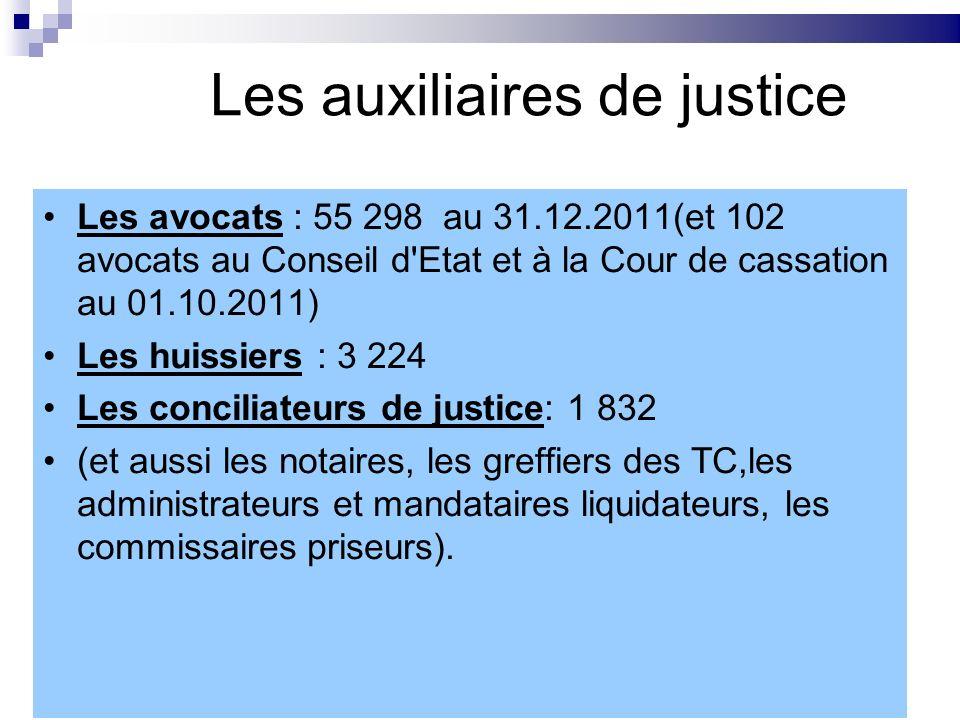 Les auxiliaires de justice Les avocats : 55 298 au 31.12.2011(et 102 avocats au Conseil d'Etat et à la Cour de cassation au 01.10.2011) Les huissiers