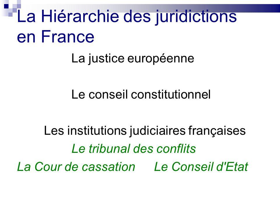 La Hiérarchie des juridictions en France La justice européenne Le conseil constitutionnel Les institutions judiciaires françaises Le tribunal des conf